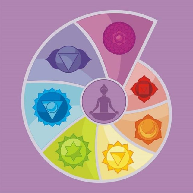 2-Day Chakra Immersion Workshop